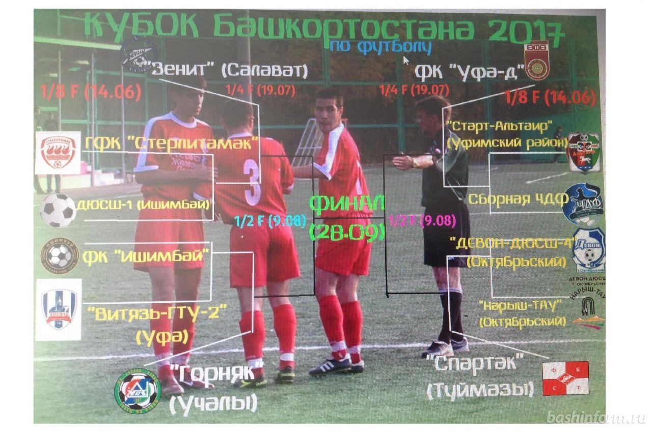 Кубок Башкортостана-2017 по футболу разыграют 12 команд
