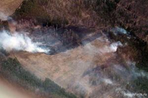 Photo of В 2-ух районах РБ прогнозируется 4 класс пожарной суровой серьезной опасности