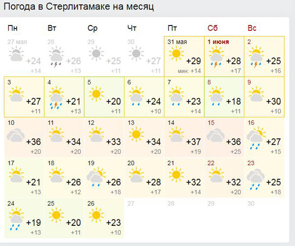 Прогноз погоды в Стерлитамаке на июнь 2019 года1