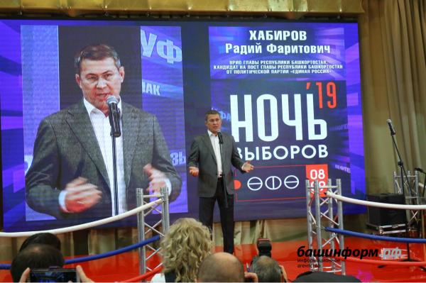 Photo of В Башкирии озвучили результаты экзитполов на выборах главы республики